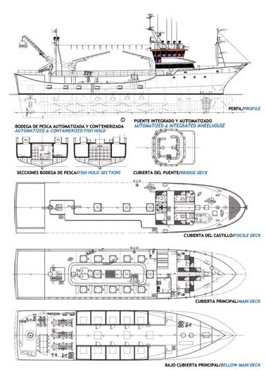 Intelligent-Fishing-Vessel-Project_Plans