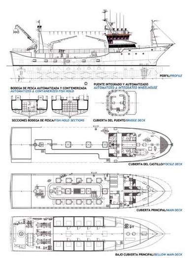Intelligent-Fishing-Vessel-Project_Plans
